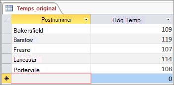 Ursprungliga data i Access-tabell