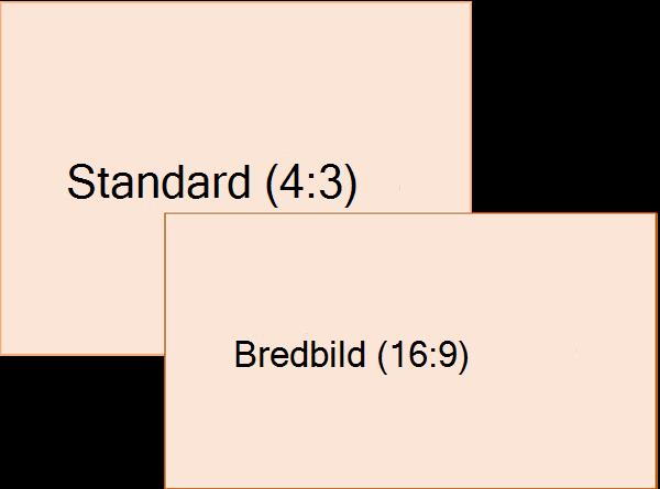 Jämförelse mellan standard (vänster) och bredbild (höger) bildstorlek förhållanden