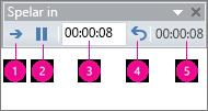 visar dialogrutan inspelningstider för PowerPoint