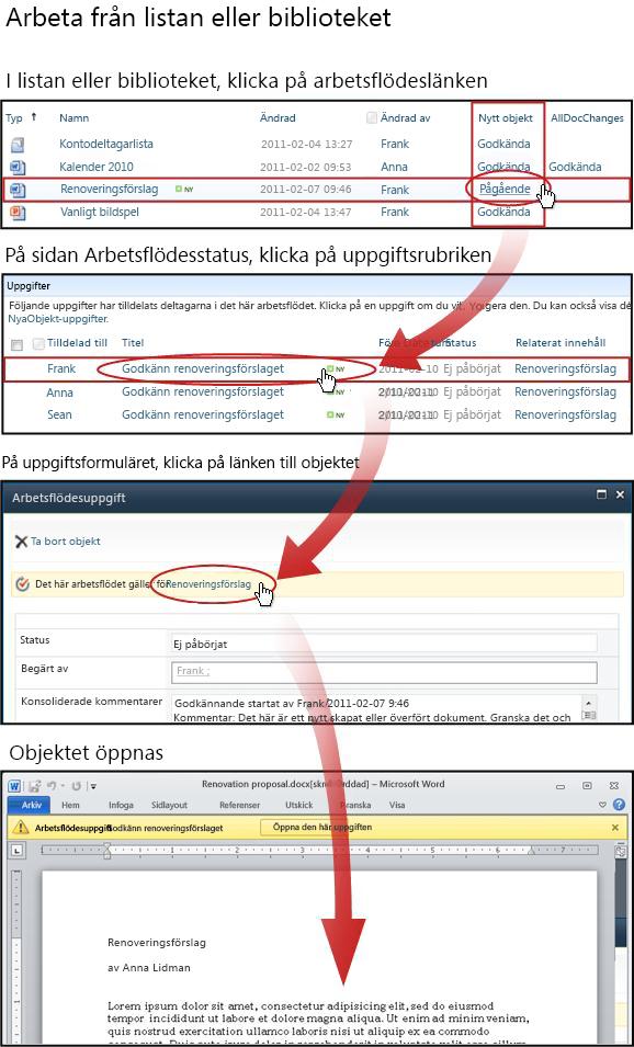 Öppna objektet och uppgiftsformuläret från listan eller biblioteket