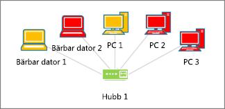 Datorfigurer med olika färger