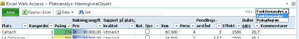 Verktygsfältet i Excel Web Access med listrutan Visa med namngivna objekt