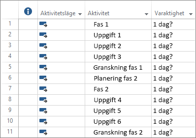Skärmbild av automatiskt schemalagda uppgifter som angetts i en ny projektplan.