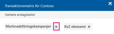 Klicka på x för att ta bort dokumentet från en anslagstavla