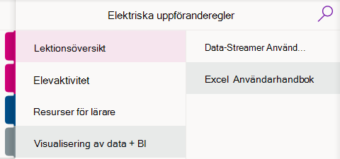 Datavisualisering