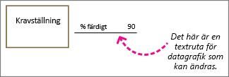 Figur med bildtext text grafik, text dataetikett: det här värdet kan ändras