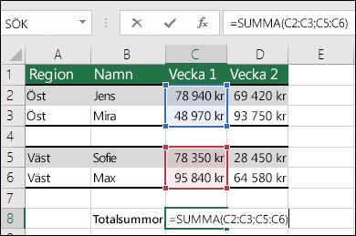 Användning av SUMMA med osammanhängande områden.  Formeln i cell C8 är =SUMMA(C2:C3,C5:C6). Du kan också använda namngivna områden, så att formeln skulle bli =SUMMA(Vecka1,Vecka2)