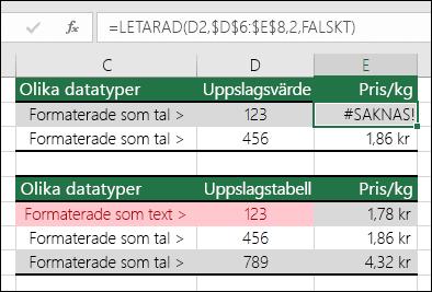 Felaktiga värdetyper.  I exemplet visas en LETARAD-formel som returnerar #SAKNAS!-felet eftersom uppslagsobjektet är formaterat som ett tal medan uppslagstabellen är formaterad som text.