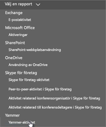 Skärmbild av menyn Välj en rapport på instrumentpanelen för Office 365-rapporter