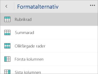 Skärmbild av menyn Formatalternativ med alternativet Rubrikrad markerat.
