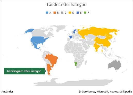 Kartdiagram efter kategori i Excel