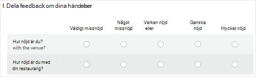 Exempel på en Likert frågetyp