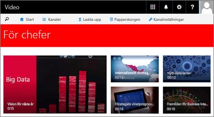 Skärmbild av en kanalstartsida med fem framhävda videor.