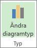 Knappen Ändra diagramtyp