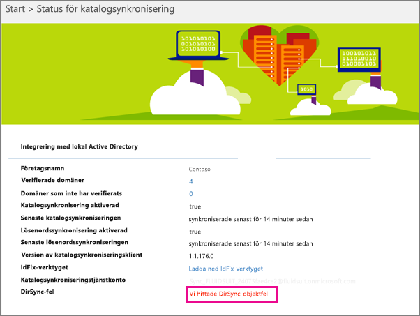 På sidan Katalogsynkroniseringsstatus kan du se om det finns DirSync-objektfel
