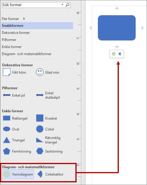 Formateringsverktygsfältet med en ny stencil genom att välja