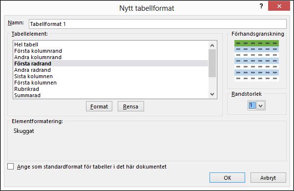 Alternativ i dialogrutan Nytt tabellformat för användning av anpassade format i en tabell