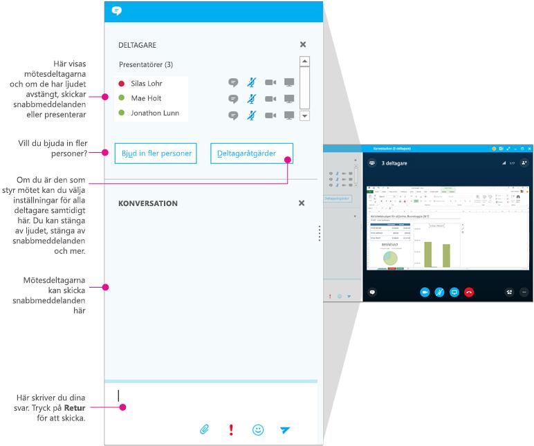 Mötesfönstret i Skype för företag, snabbmeddelanden, diagram