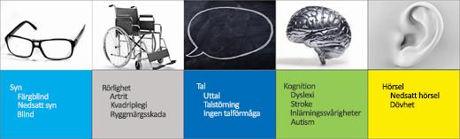 Skärmbild av användarscenarier för tillgänglighet: syn, rörlighet, tal, kognition, hörsel