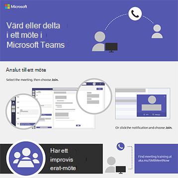 En användar symbol, en telefon och en användare och en bildskärm