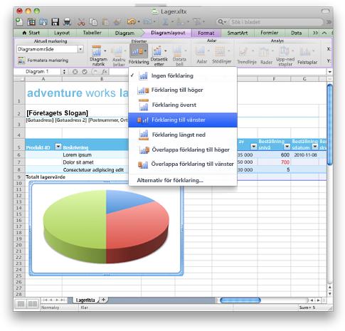 Gränssnittet i Excel med menyfliksområdet för Office för Mac