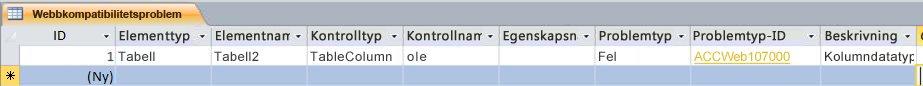 Tabellen Webbkompatibilitetsproblem