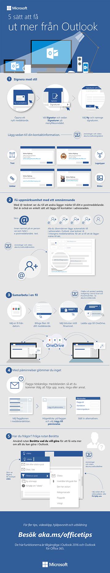 5 steg till en välmående e-postlåda i Outlook 2016