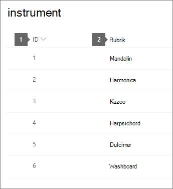 Listan Instrumentinstrument med Instrument-ID och Instrument markerat