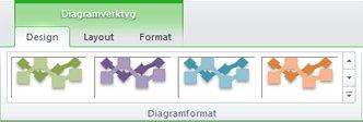Diagramverktyg