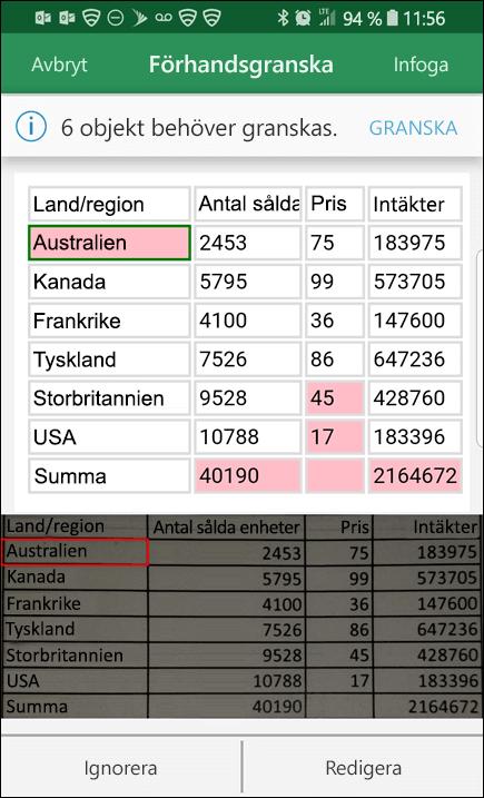 Men Excel-funktionen Infoga data från bild kan du korrigera eventuella problem som hittades när dina data konverterades.