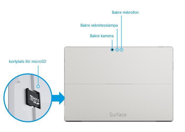 Surface Pro tre bakåtfunktioner