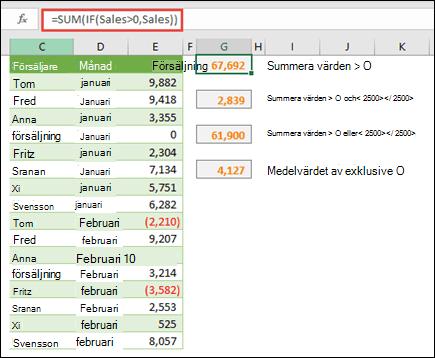 Du kan använda matriser för beräkning baserat på vissa villkor. =SUMMA(OM(Försäljning>0;Försäljning)) summerar alla värden som är större än 0 i ett område med namnet Försäljning.