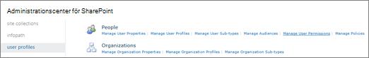Länken Hantera användarbehörigheter på sidan användare profiler