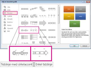 Tidslinjer med SmartArt-grafik