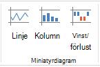 Miniatyrdiagramskommandon på fliken Infoga