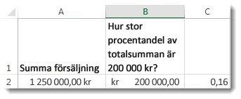 125 000 $ i cell A2, 20 000 $ i cell B2 och 0,16 i cell C3