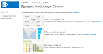 Startsidan för en Business Intelligence Center-webbplats i SharePoint Online