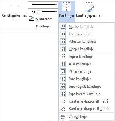 Placering av tabellkantlinjen