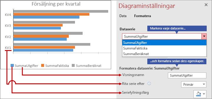 Formatera olika dataserier på fliken Format