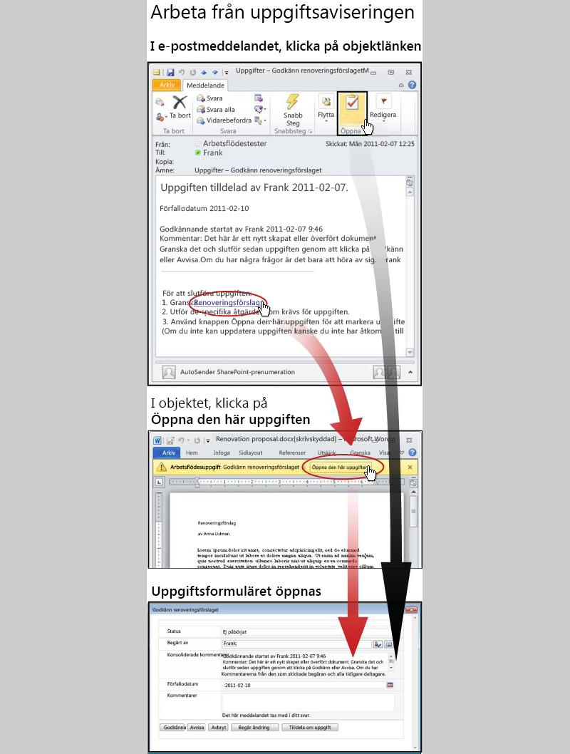Öppna objektet och uppgiftsformuläret från meddelandet med e-postaviseringen