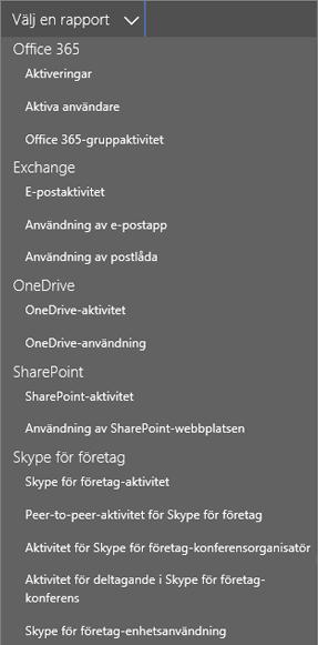 Office 365-rapporter – listrutan E-postklienter som används