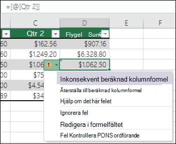 Inkonsekvent formel felmeddelanden i en Excel-tabell