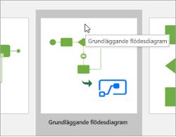 Välj enkelt flödes diagram från kategorin flödes schema.