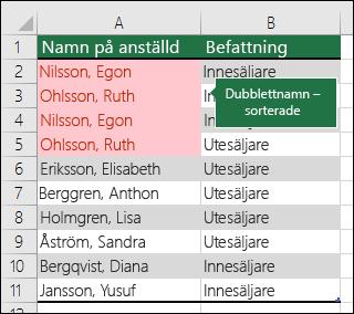 Villkorsstyrd formatering med dubblettvärden högst upp i en lista