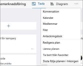Klicka på de tre punkterna för en fullständig lista med verktyg för grupplanering