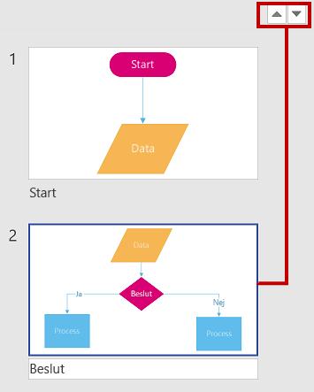 Ändra ordning på ett kodstycke