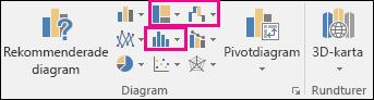 Ikoner för att infoga hierarki, vattenfall eller börskursdiagram, eller statistikdiagram i Excel 2016 för Windows