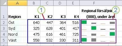 En grupp miniatyrdiagram och tillhörande data