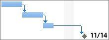 Bild av milstolpe med varaktighet i ett Gantt-schema.