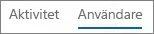 Skärmbild av vyn Användare i Yammer-aktivitetsrapporten i Office 365